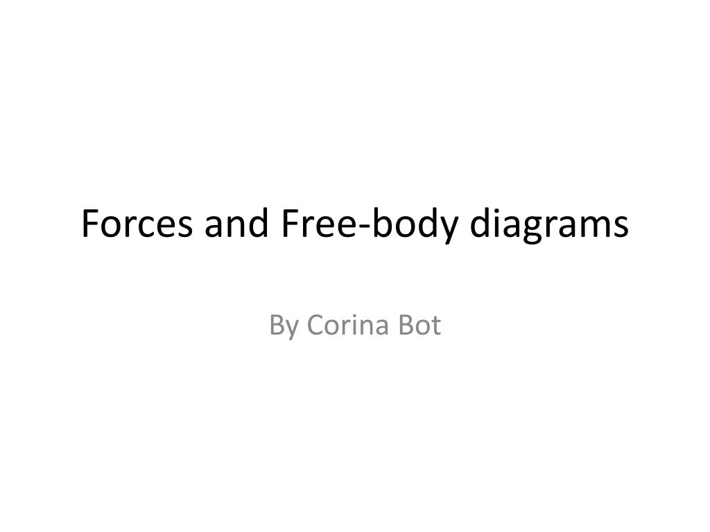 Ppt Forces And Free Body Diagrams Powerpoint Presentation Id2024201 Of N