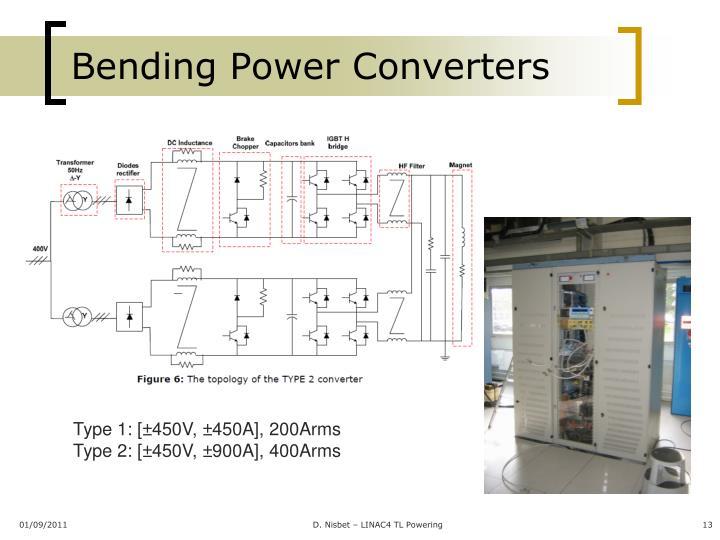 Bending Power Converters