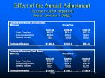 effect of the annual adjustment accrual to cash comparison source governor s budget