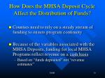 how does the mhsa deposit cycle affect the distribution of funds
