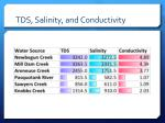 tds salinity and conductivity