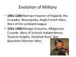 evolution of military3