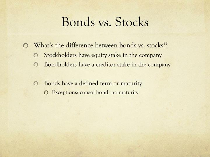 the differences between stocks and bonds Many corporations either use bonds or preferred shares for raising money both types of investments are similar in certain aspects however there are a few key differences that set them apart the type of security they represent is one of the biggest for example, if a shareholder invests in.