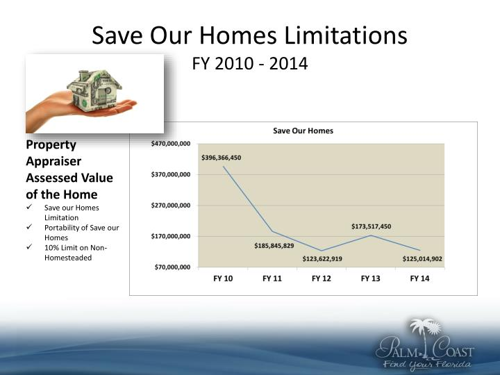 Save Our Homes Limitations