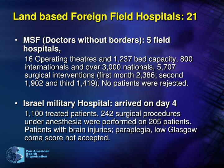 Land based Foreign Field Hospitals: 21