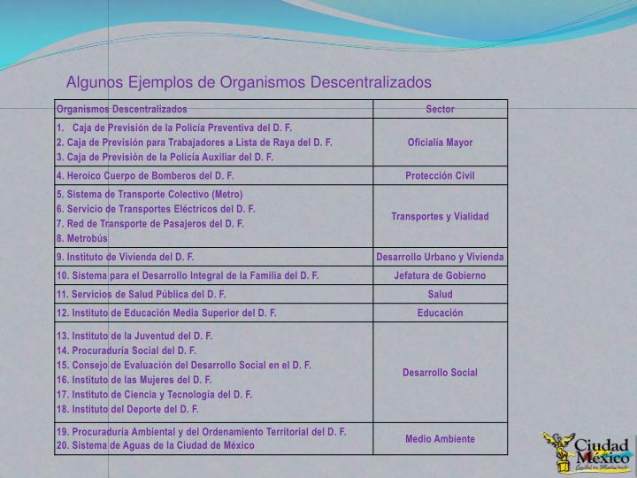 Algunos Ejemplos de Organismos Descentralizados