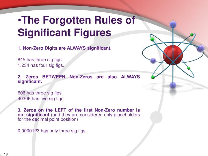 The Forgotten Rules of