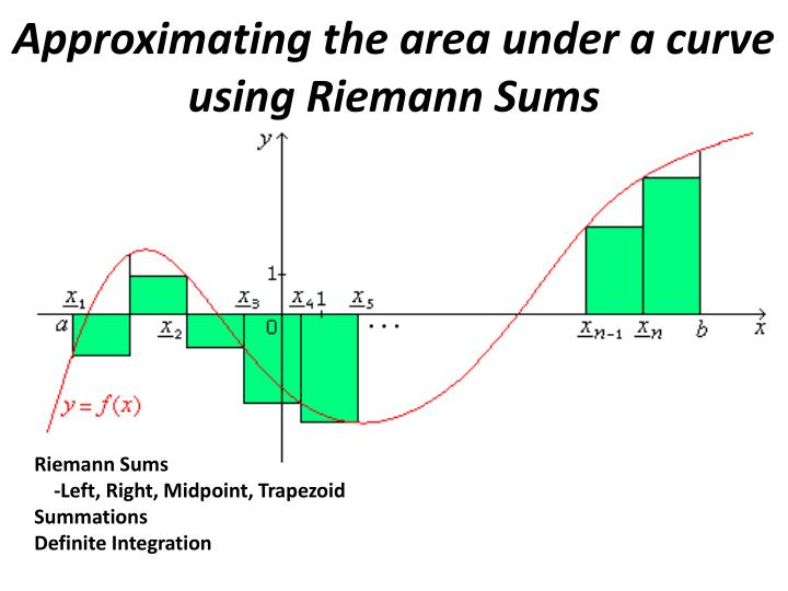 approximating the area under a curve using riemann sums n.