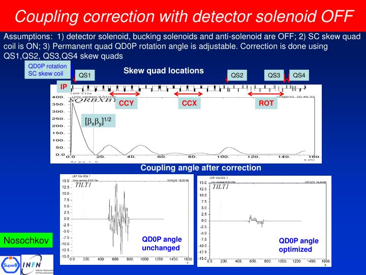 Coupling correction with detector solenoid OFF