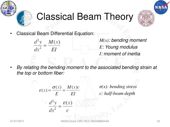 Classical Beam Theory