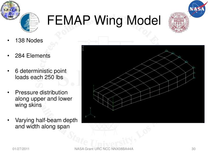 FEMAP Wing Model