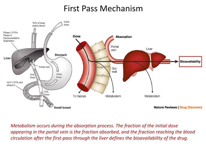First Pass Mechanism