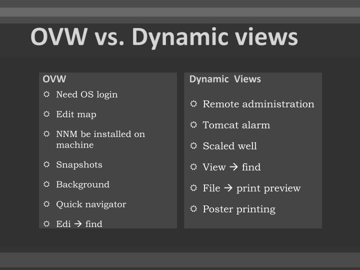 OVW vs. Dynamic views