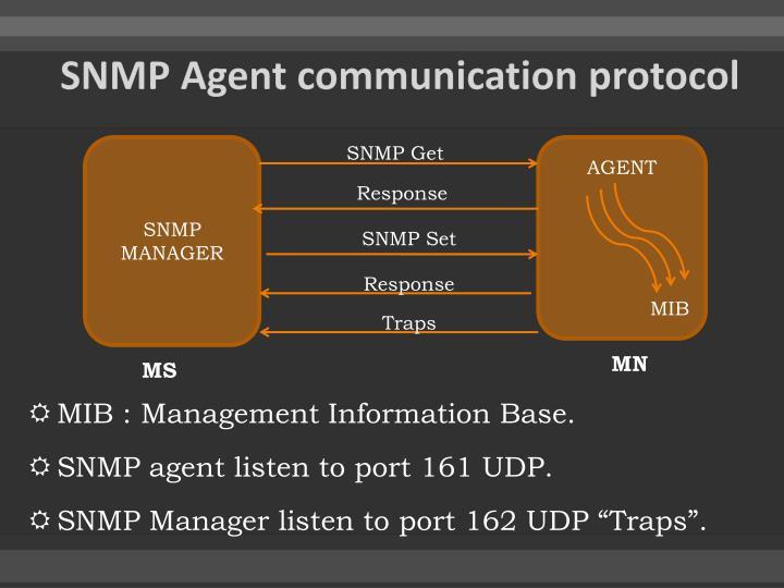 SNMP Agent communication protocol