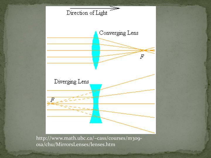 http://www.math.ubc.ca/~cass/courses/m309-01a/chu/MirrorsLenses/lenses.htm