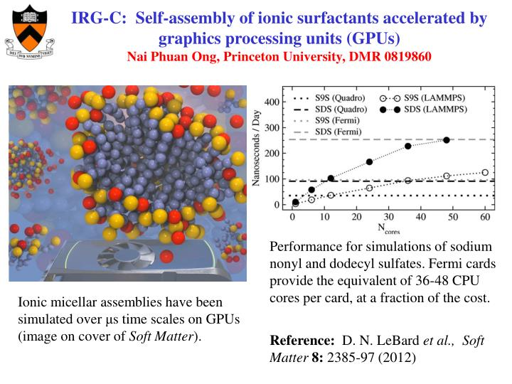 PPT - IRG-C: Self-assembly of ionic surfactants accelerated