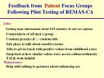 feedback from patient focus groups following pilot testing of remas ca