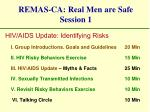 remas ca real men are safe session 1
