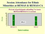 session attendance for ethnic minorities at remas remas ca
