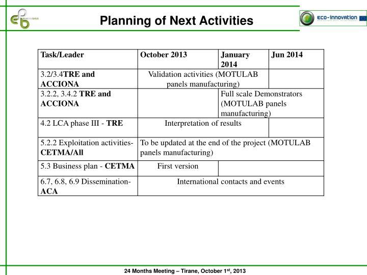 Planning of Next Activities