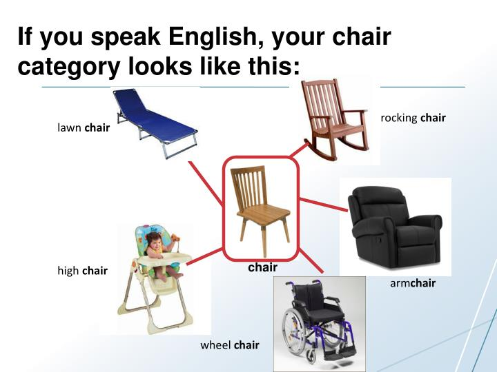 If you speak English, your