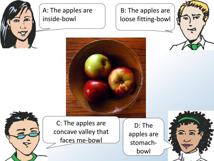 A: The apples are inside-bowl