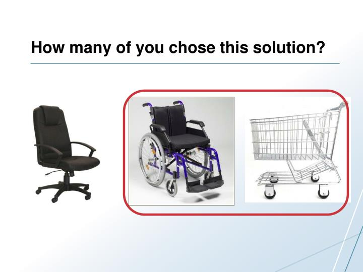 How many of you chose this solution?
