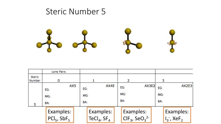 Clf4 Molecular Geometry