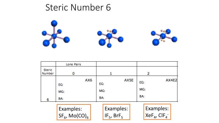 Lewis Dot Structure Brf5: Chapter 3- Molecular Shape And Structure PowerPoint