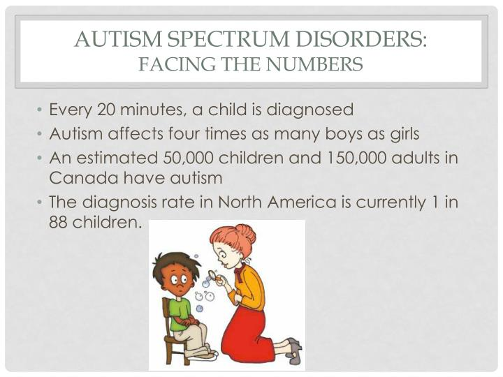 effects autism has on communication psychology essay Essay on the effects of autism on children yes, i have provided researched examples of the cause and effect relationship between autism and children autism-speaks just imagine your child was diagnosed of having autism the realization of your child perhaps being autistic may be lurid.