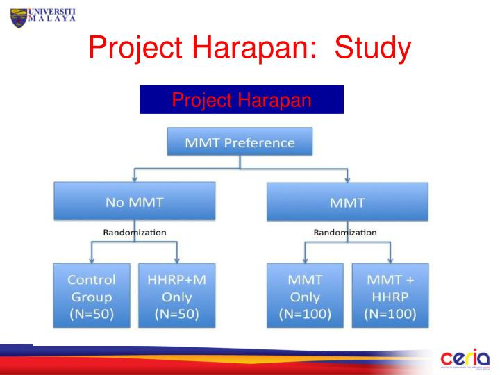 Project harapan study design