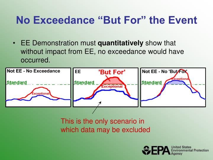 """No Exceedance """"But For"""" the Event"""