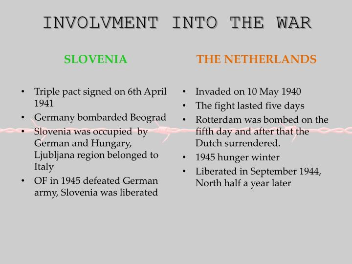 Involvment into the war