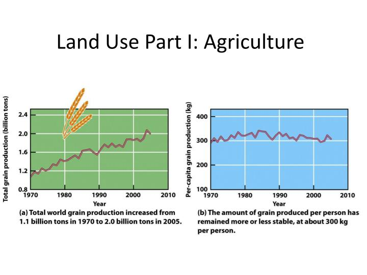 Land Use Part I: Agriculture