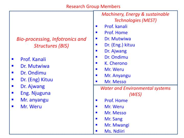 Research Group Members