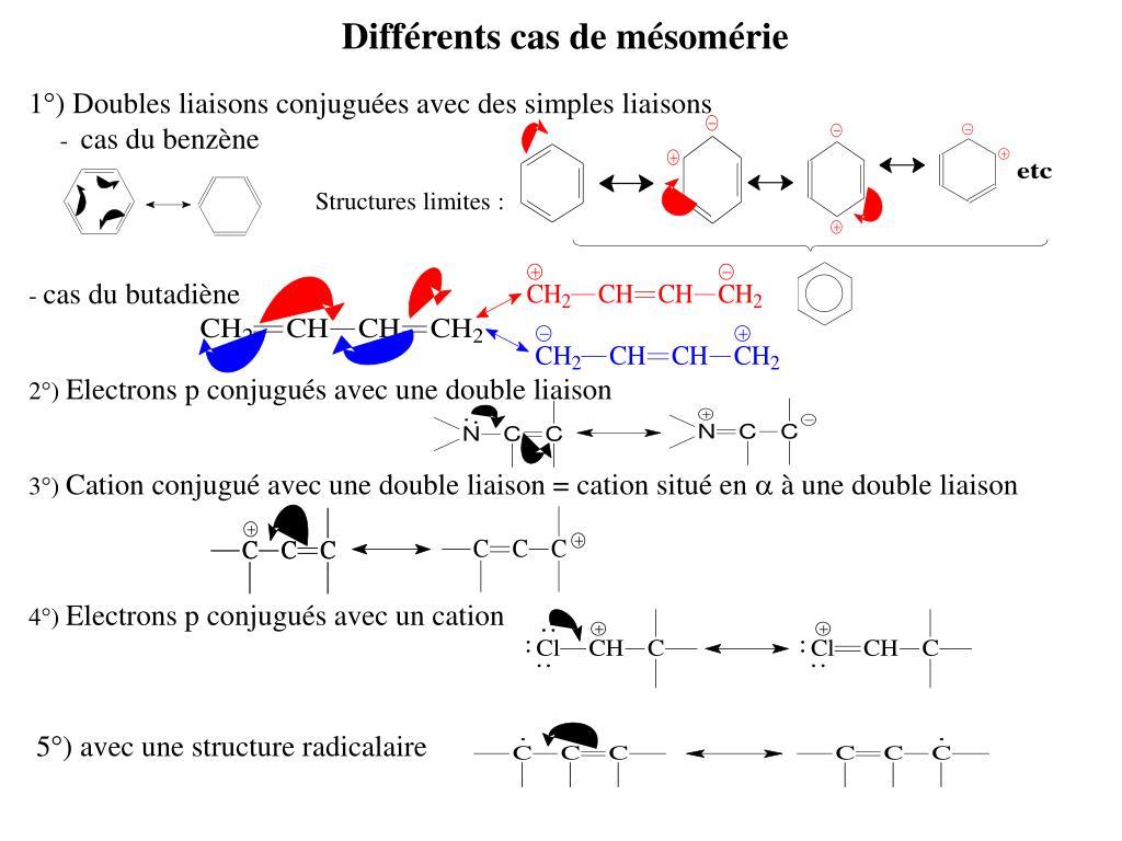 Ppt Les Effets Electroniques Et Steriques Powerpoint Presentation Free Download Id 2028607