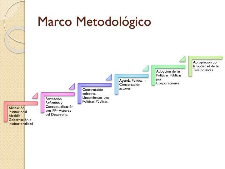 Marco m etodol gico