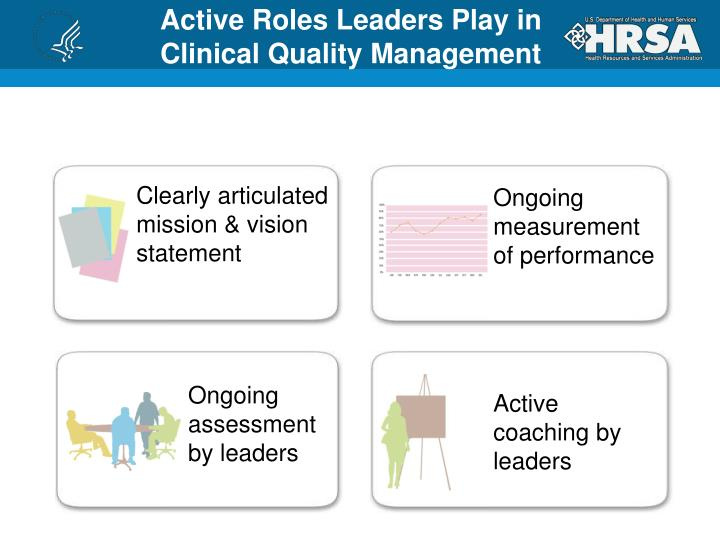 Active Roles Leaders Play in