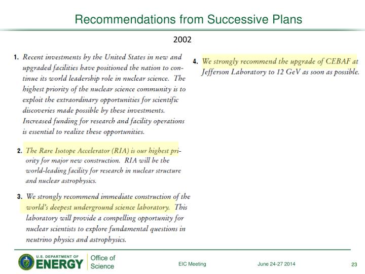 Recommendations from Successive Plans