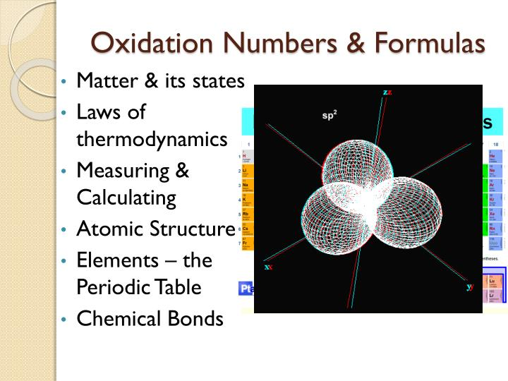 oxidation numbers formulas - Periodic Table Oxidation Numbers