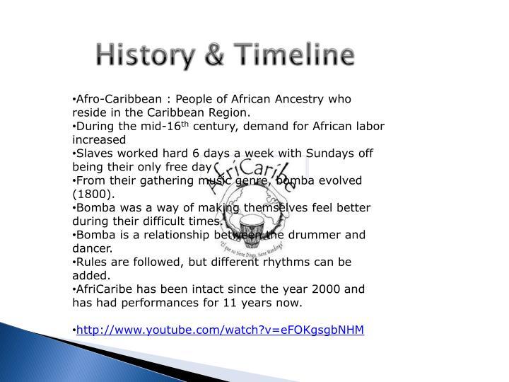 History & Timeline