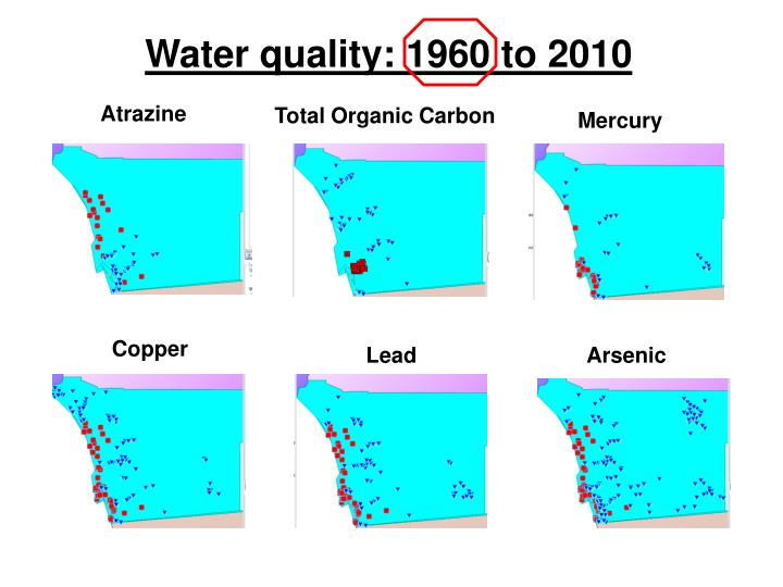 Water quality: 1960 to 2010