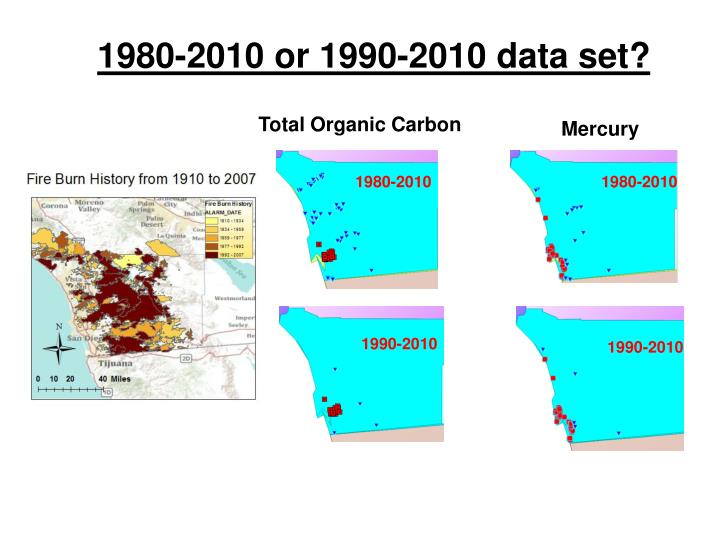 1980-2010 or 1990-2010 data set?