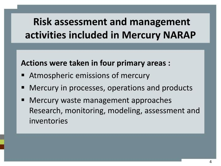 Risk assessment and management activities