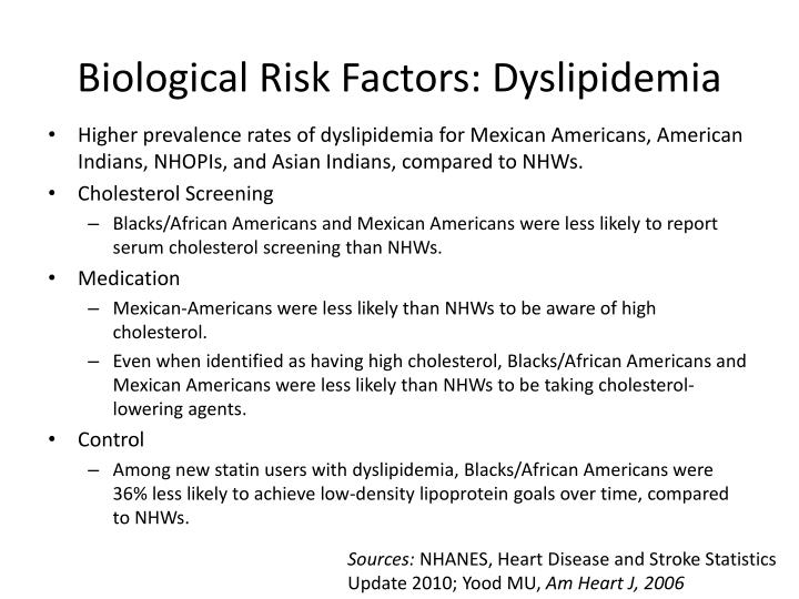 Biological Risk Factors: Dyslipidemia