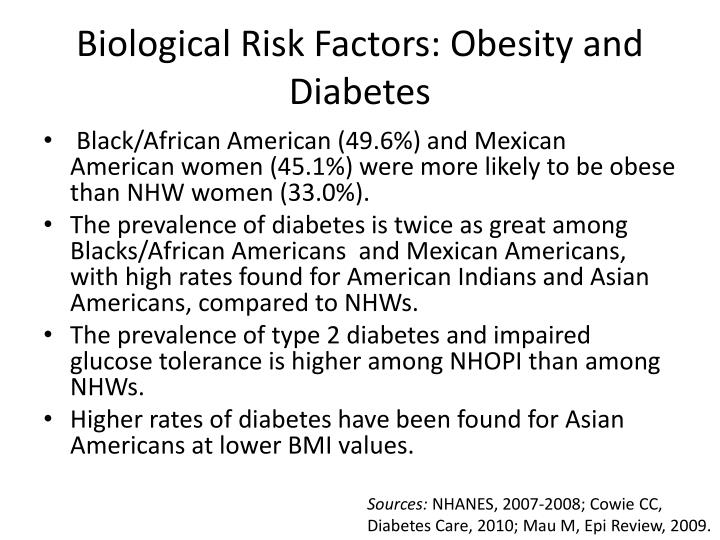 Biological Risk Factors: Obesity and Diabetes