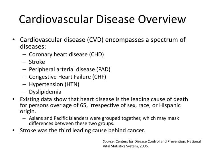 Cardiovascular Disease Overview