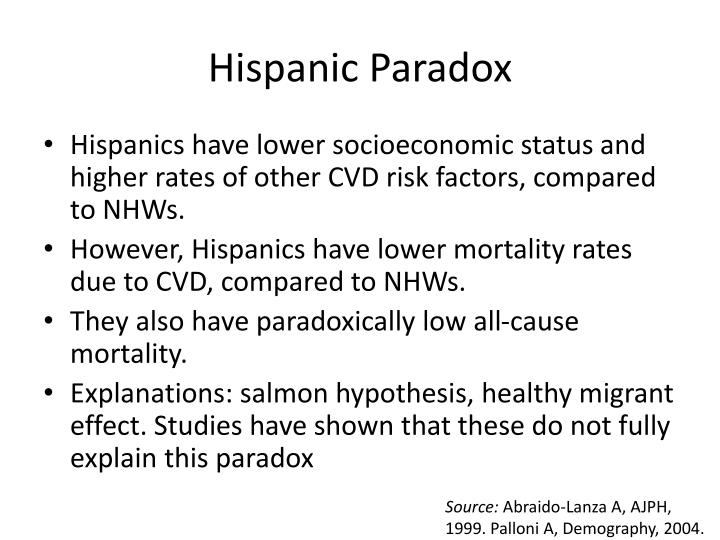 Hispanic Paradox