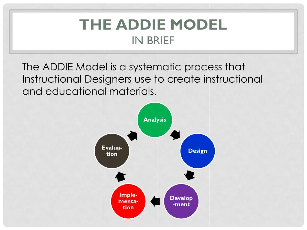 PPT - The ADDIE Model PowerPoint Presentation - ID:2029909