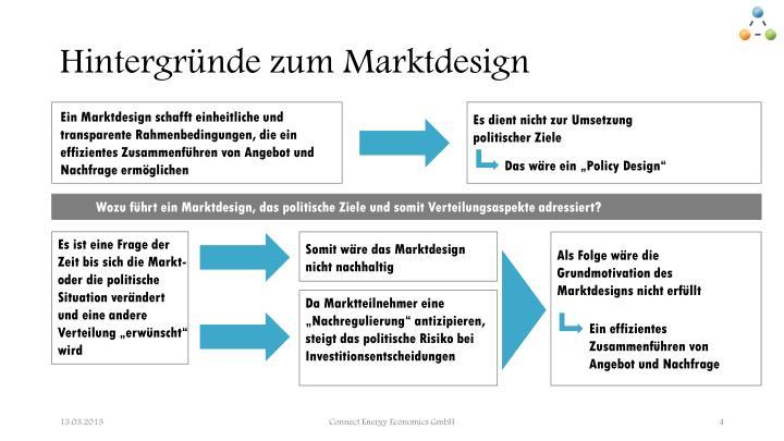 Hintergründe zum Marktdesign